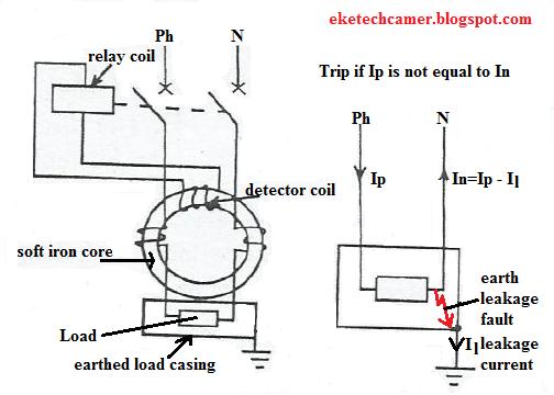 Elcb And Rccb  Difference Between Elcb And Rccb  Rcd   Mcb And Mccb