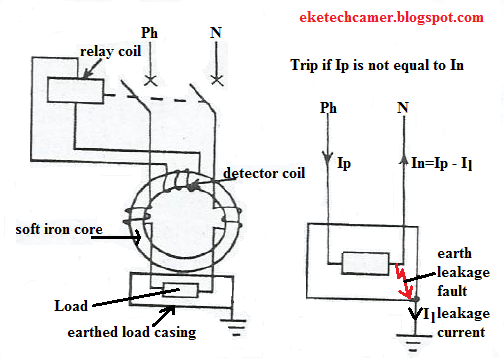 ELCB and RCCB, difference between ELCB and RCCB (RCD), MCB