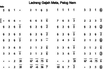 Gajah Meta Pelog 6
