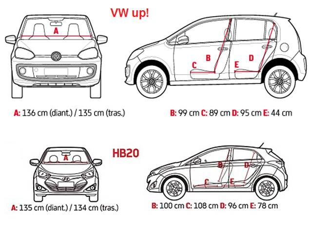 Hyundai Hb20 X Vw Up Comparativo De Custo X Benef 237 Cio