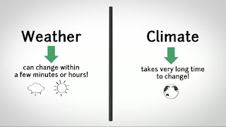 https://www.bing.com/videos/search?q=what+is+the+difference+between+weather+and+climate+for+kids&view=detail&mid=DC096BF9990C43FC9434DC096BF9990C43FC9434&FORM=VIRE