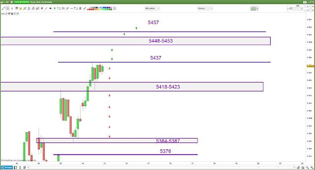 Plan de trade mercredi cac40 $cac [11/07/18]