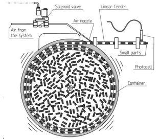 Solenoid Valves In Air Compressors