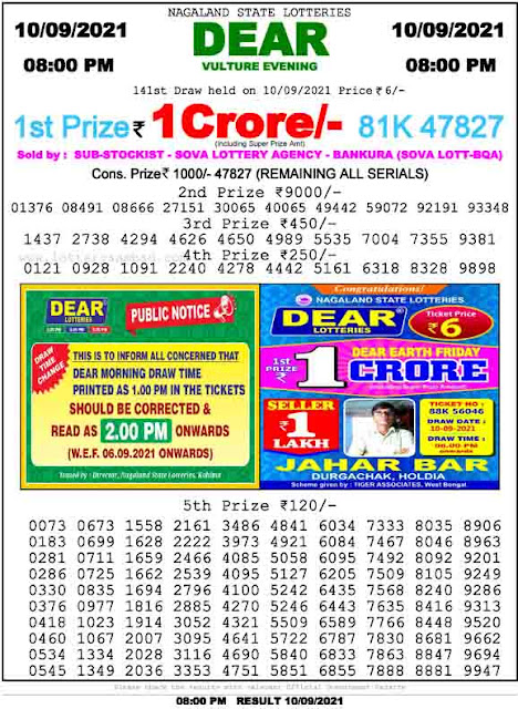 Nagaland State Lottery Result 10.9.2021 Today
