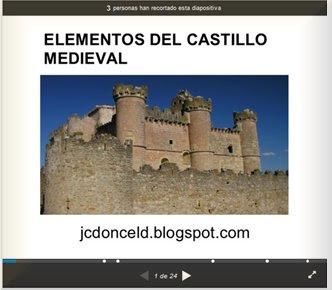 http://es.slideshare.net/JuanCarlosDoncelDomnguez/elementos-del-castillo-medieval-14032479