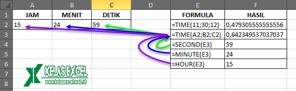 Contoh Fungsi yang Berkaitan dengan Waktu dalam Excel