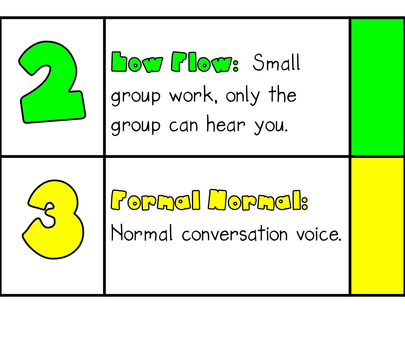 2ndgradesmiles Voice Level Chart 2