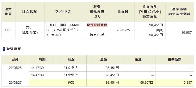 5/25 98,451円で買付注文