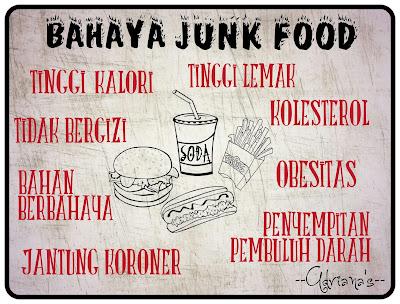 Bahaya Junk Food