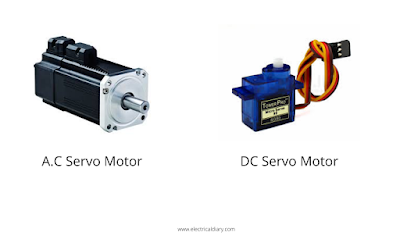 ServoMotor in hindi