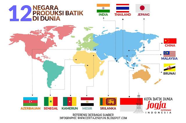Infografis 12 Negara Produksi Batik