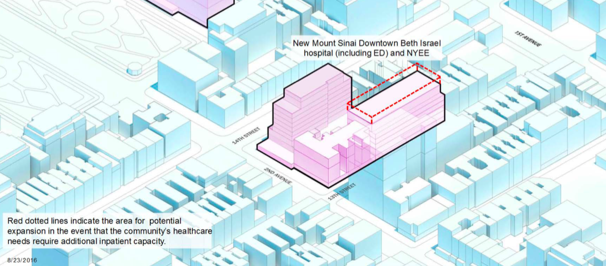 EV Grieve: Mount Sinai Beth Israel files plan for 7-story