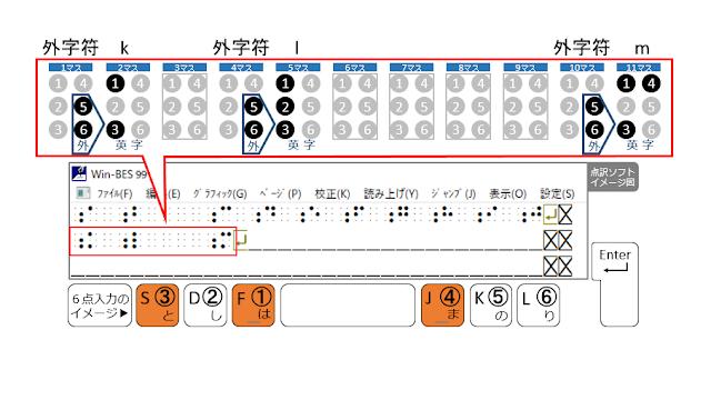 2行目11マス目に1、3、4の点が示された点訳ソフトのイメージ図と1、3、4の点がオレンジで示された6点入力のイメージ図