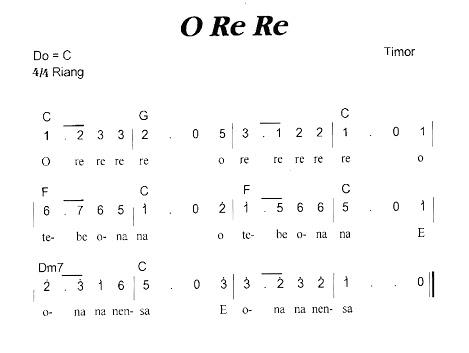 Not Angka Pianika Lagu O Re Re (TImor)
