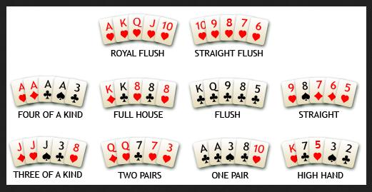 Situs Judi Domino Terbesar Poker QQ Lebih Jujur!