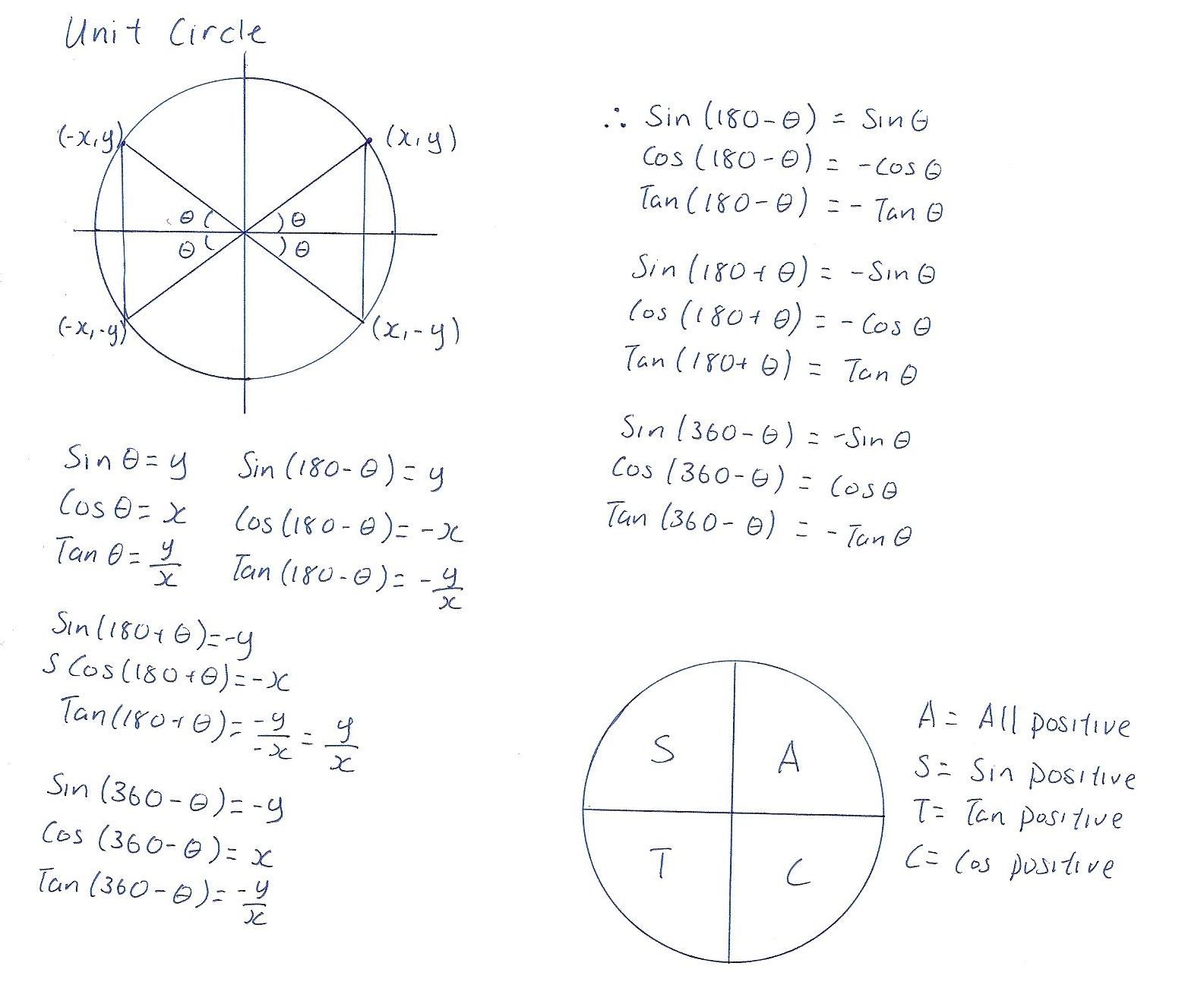 Kelvin S Online Maths Trigonometry
