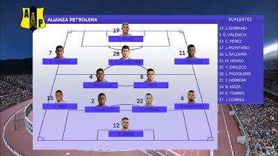 PES 2020 Scoreboard Liga BetPlay Dimayor by Ryudek