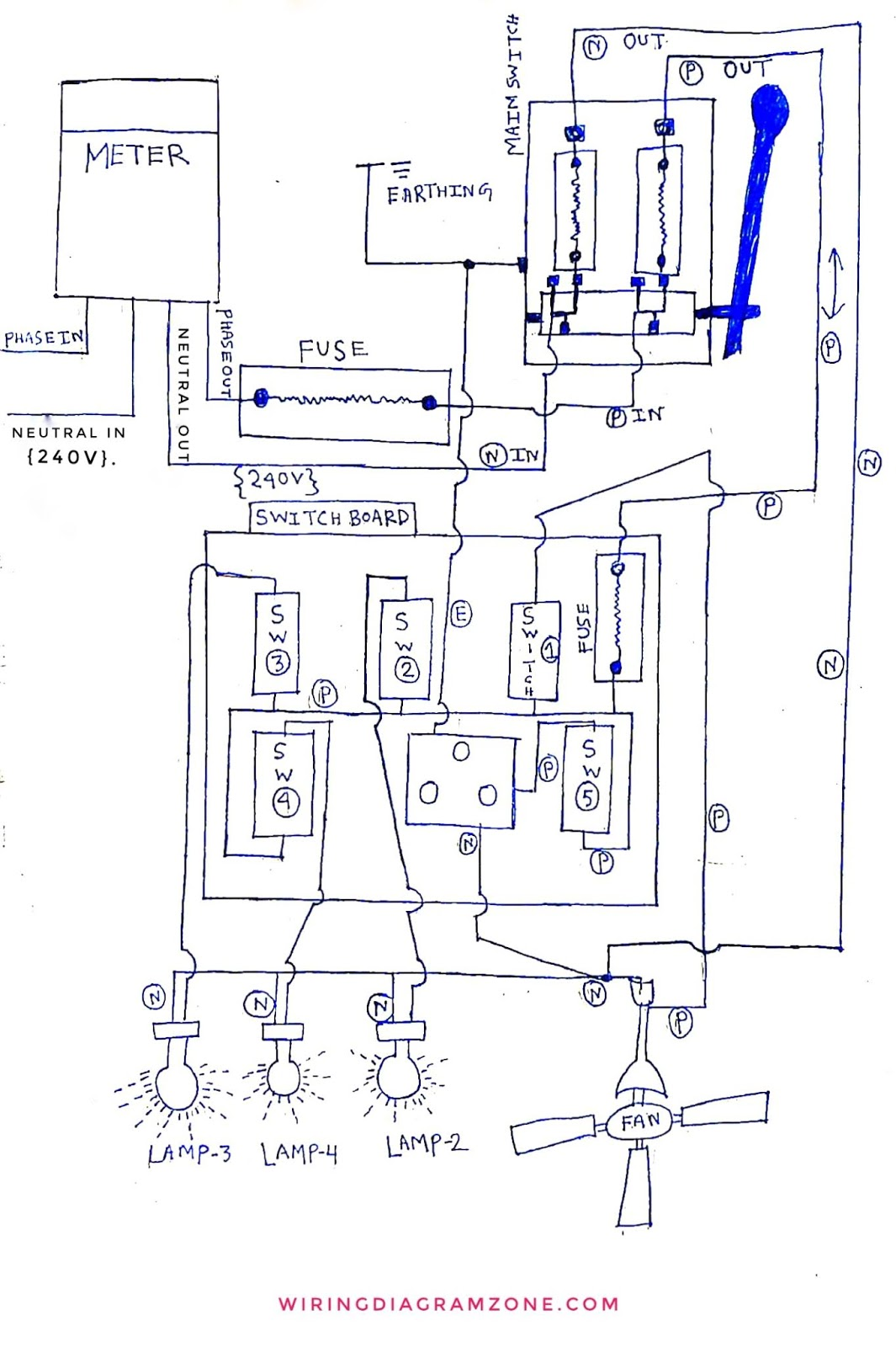 Circuit Diagram House Best Wiring Diagrams