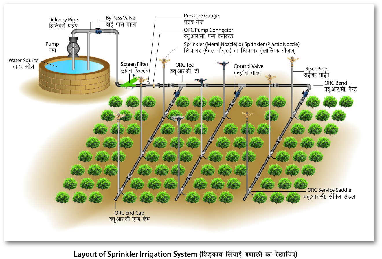 Electrical Conduit Pipes Drip Irrigation System