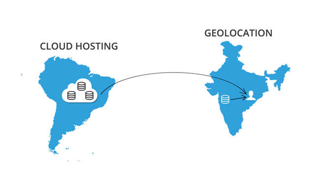 Cloud Hosting, Web Hosting, Geolocated Hosting, Hosting Learning