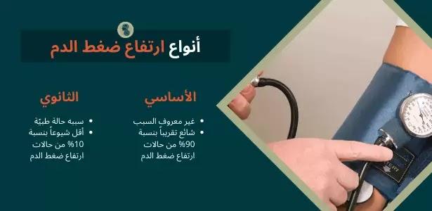 أنواع ارتفاع ضغط الدم