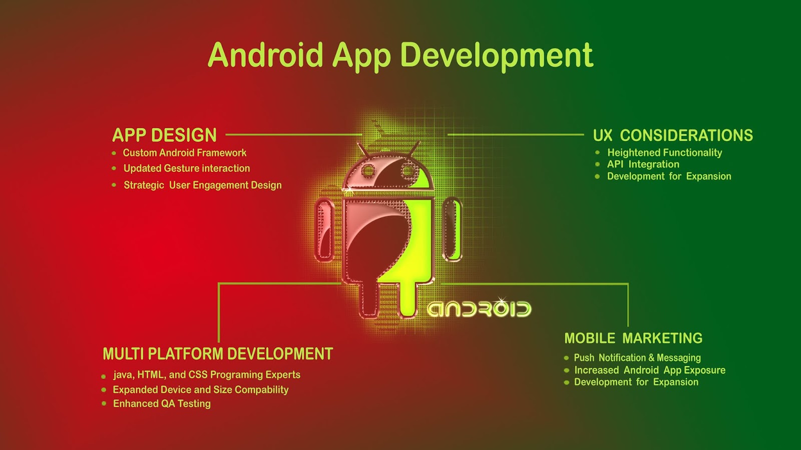 Top 5 Website to Build Android And iOS Apps For Free - Code4Link
