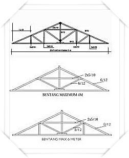 kuda baja ringan bentang 15 m ilmu bangunan tips membuat atap