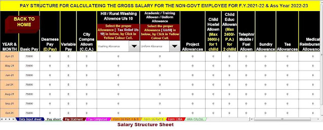 Salary Structure of the Non-Govt Employees