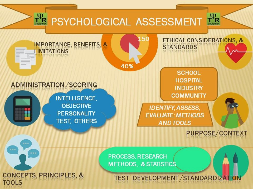 VIA Offers Personality Assessment Focusing on Character Strengths