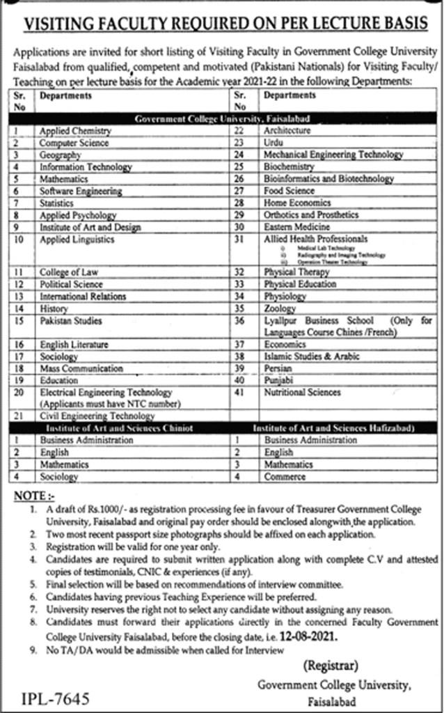 Government College University Faisalabad Jobs 2021 – GCUF Jobs