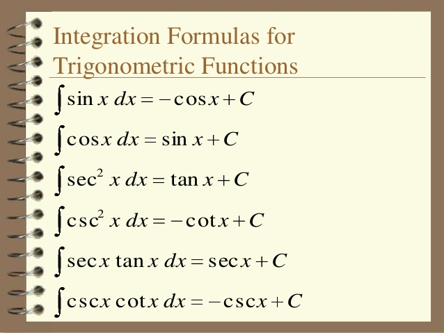 Maths Tips And Tricks: INDEFINITE INTEGRAL