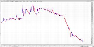 Menghitung valuasi saham KAEF