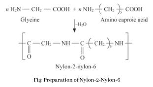 Preparation-of-Nylon-2-Nylon-6