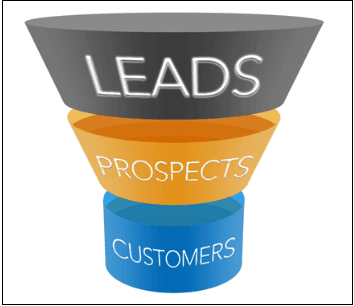 Top Most Effective Method To Turn Your Leads Into Profitable Relationships
