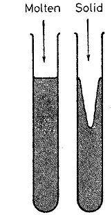 Regelation : effect of pressure on melting point ~ Science