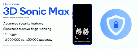 Qualcomm 3D Sonic Max Fingerprint: the future of fingerprint readers is reality