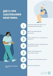 Диета при заболеваниях кишечника