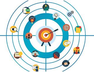 cara promosi bisnis menggunakan blog