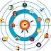 Manfaat Mempunyai Blog Untuk Membangun Bisnis Jangka Panjang