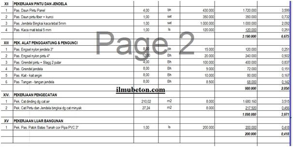 Contoh dan Perhitungan RAB Rumah Type 36