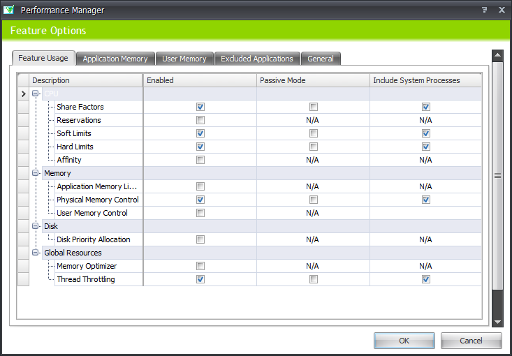 AppSense Performance Manager - a simple configuration - HTG