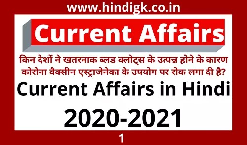Current Affairs in Hindi | Part-1 2020-2021