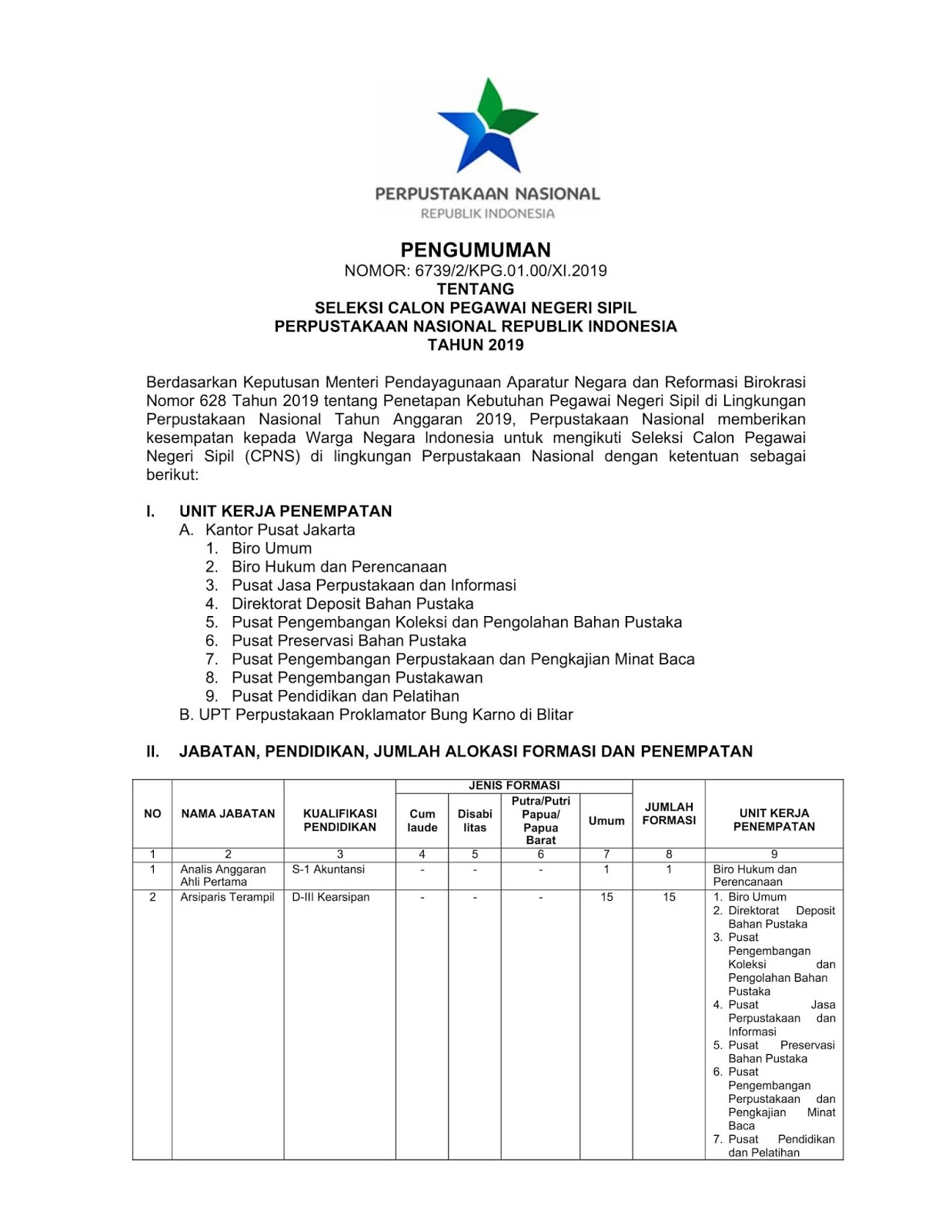 Lowongan CPNS Perpustakaan Nasional Republik Indonesia Tahun Anggaran 2019 [57 Formasi]