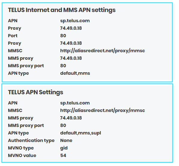 TELUS APN Settings