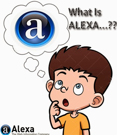 What is Alexa and How It Works?