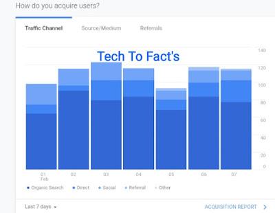 What is Google analytics?