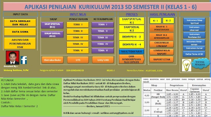 Aplikasi Penilaian Kurikulum 2013 SD Kelas 1 2 3 4 5 6