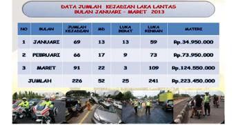 soal bahasa indonesia dan jawaban