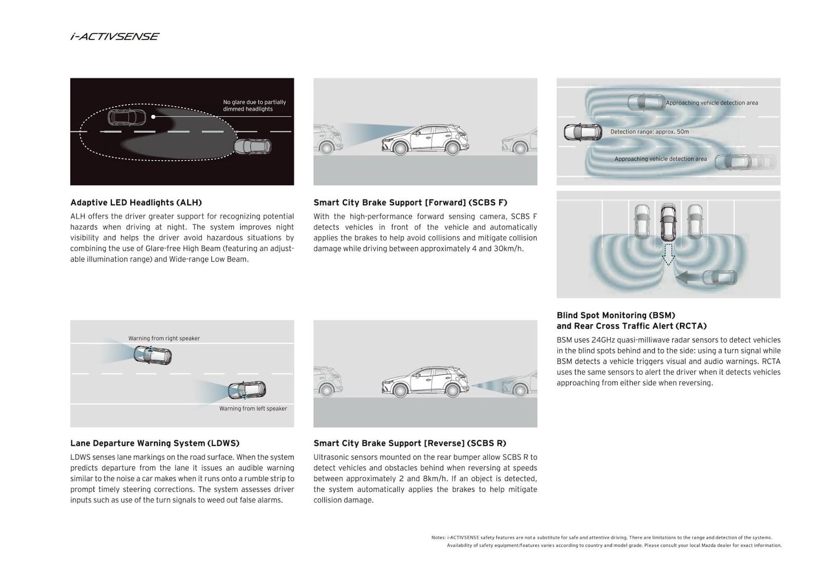 All New Mazda CX3, Harga Promo Mazda CX3 Bali