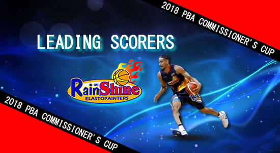 List: Leading Scorers Rain or Shine Elasto Painters 2018 PBA Commissioner's Cup